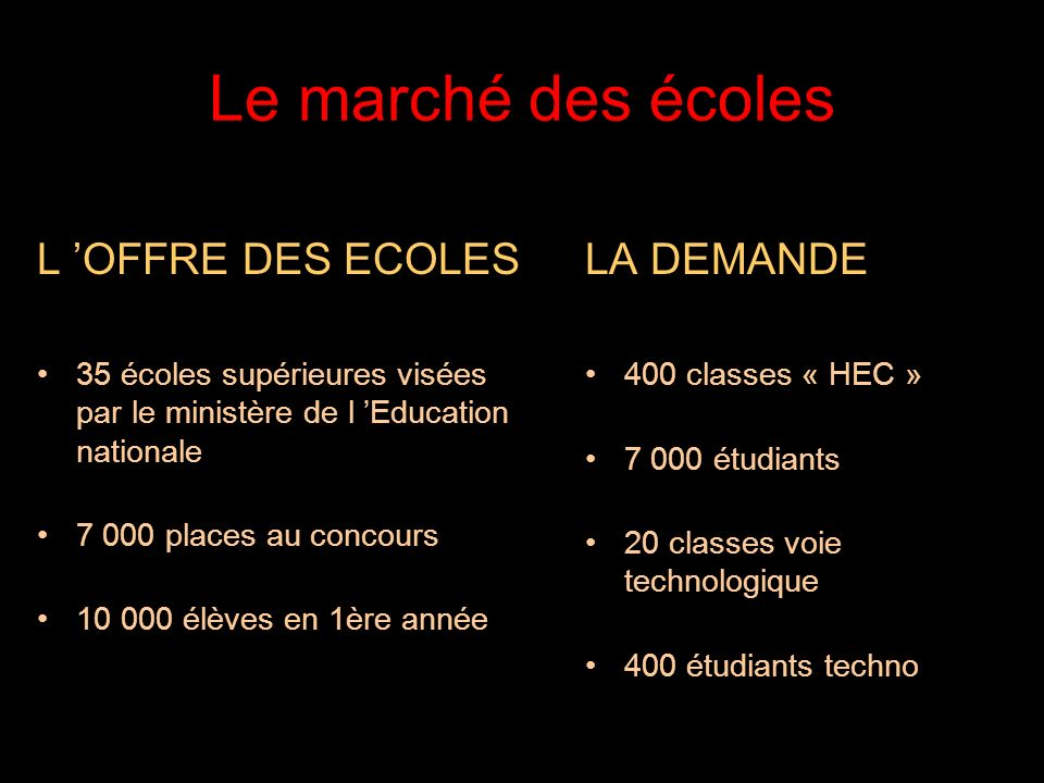 Le marché des écoles L 'OFFRE DES ECOLES LA DEMANDE