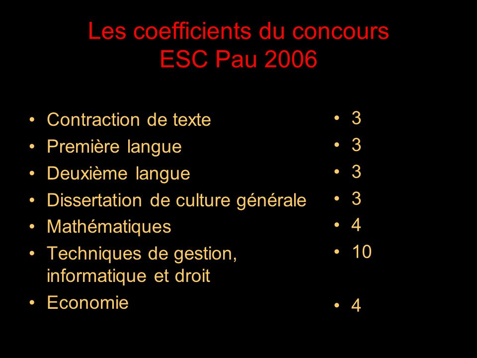 Les coefficients du concours ESC Pau 2006