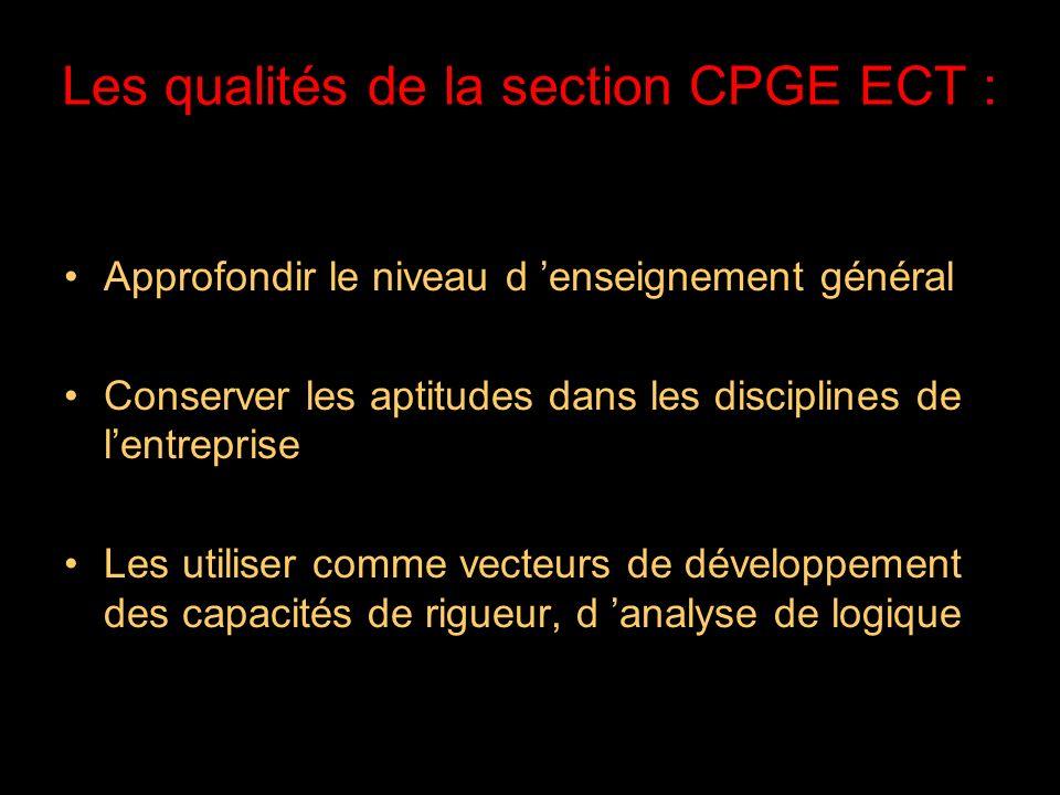 Les qualités de la section CPGE ECT :