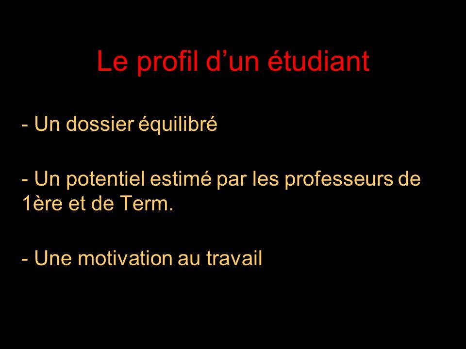 Le profil d'un étudiant