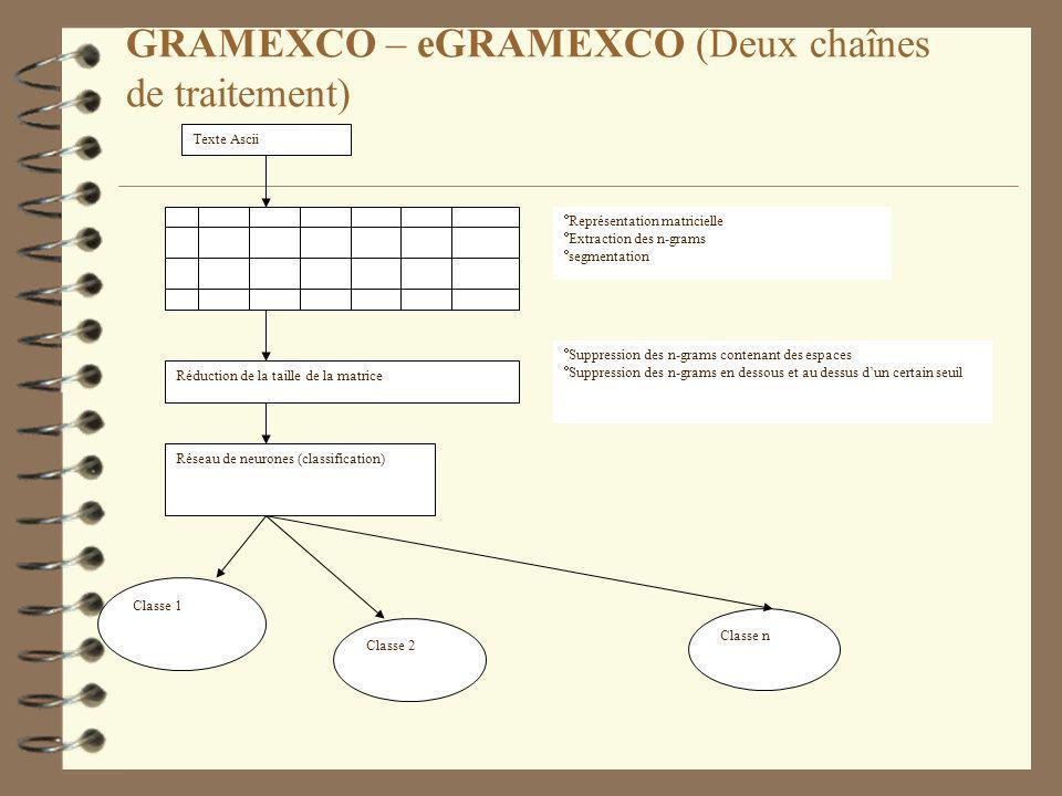 GRAMEXCO – eGRAMEXCO (Deux chaînes de traitement)