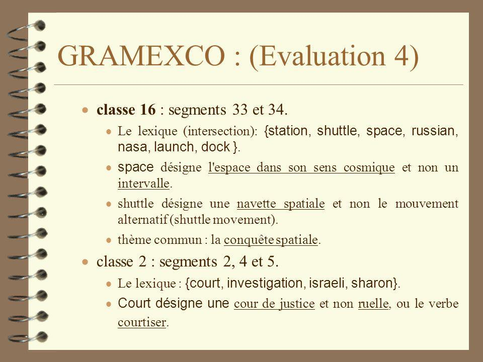 GRAMEXCO : (Evaluation 4)