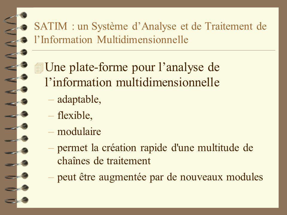 Une plate-forme pour l'analyse de l'information multidimensionnelle