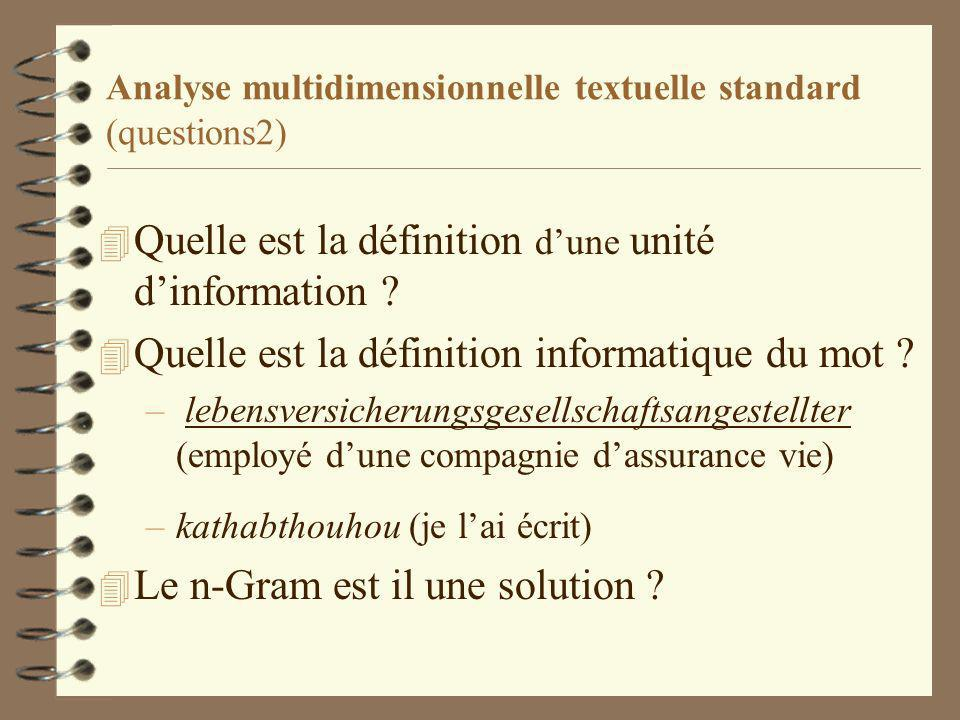 Analyse multidimensionnelle textuelle standard (questions2)
