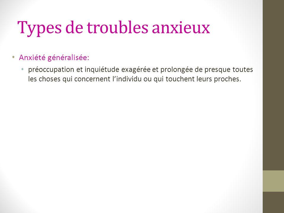 Types de troubles anxieux
