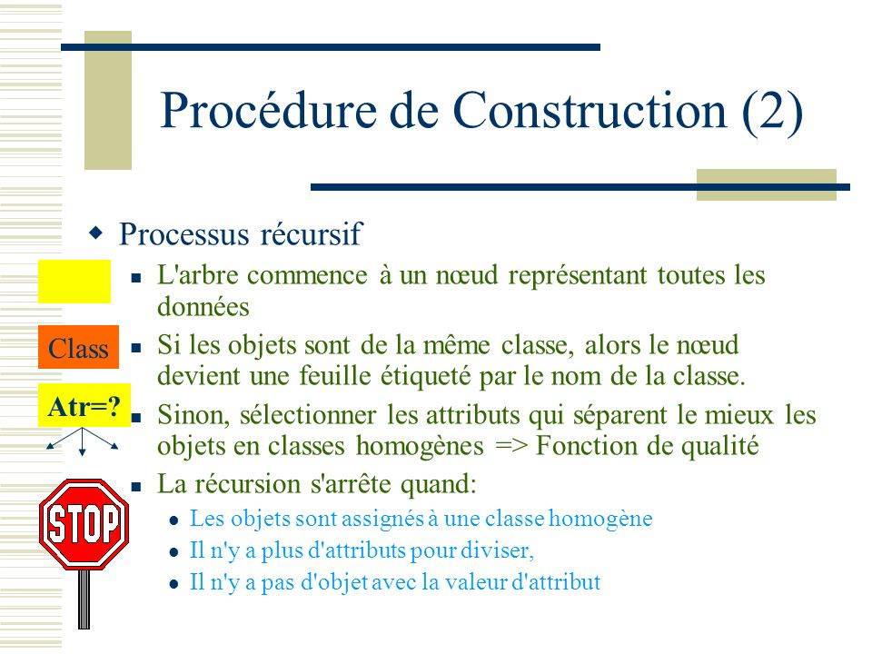 Procédure de Construction (2)