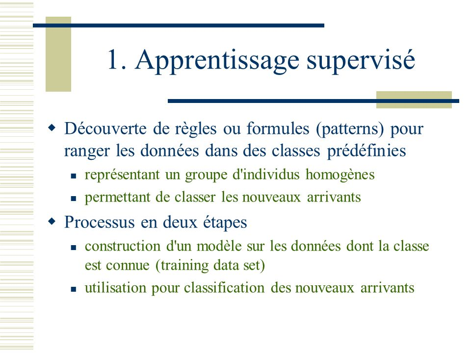 1. Apprentissage supervisé