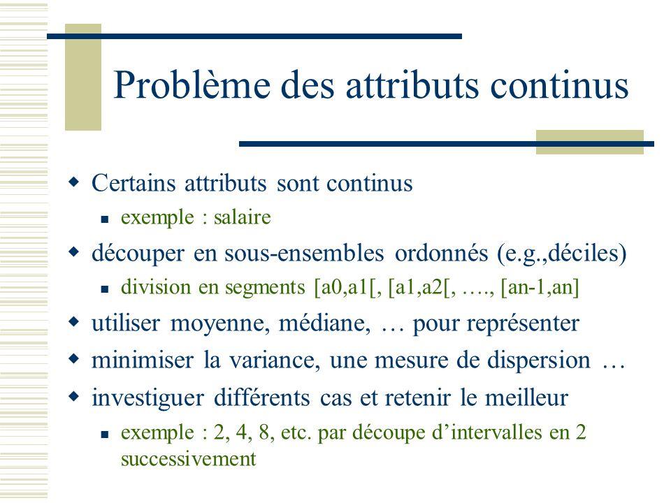 Problème des attributs continus