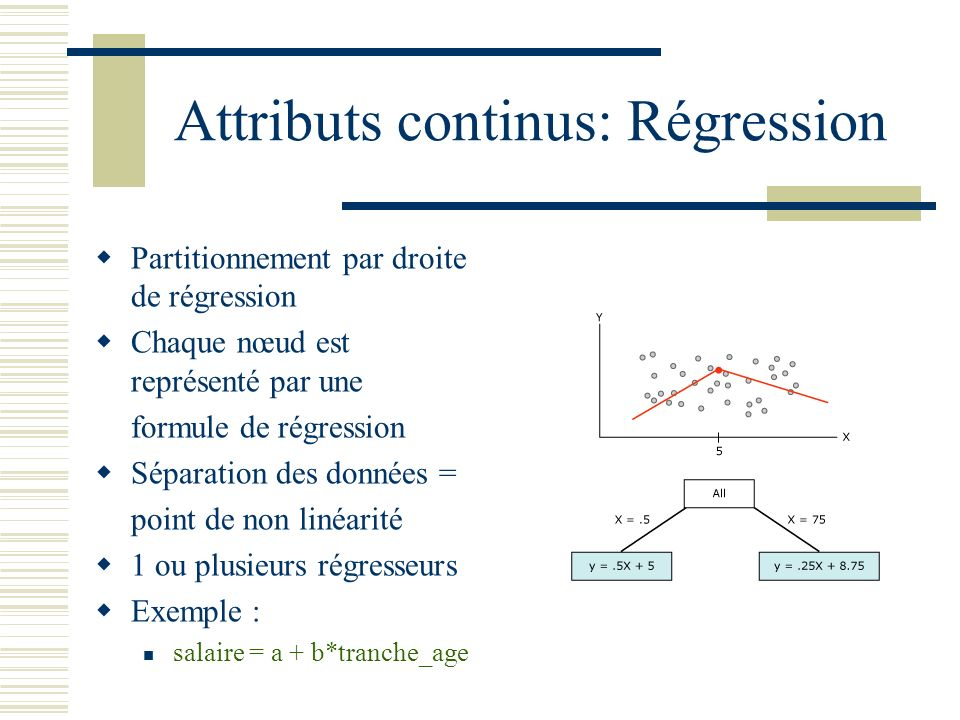 Attributs continus: Régression