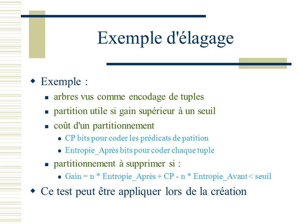 Exemple d élagage Exemple :