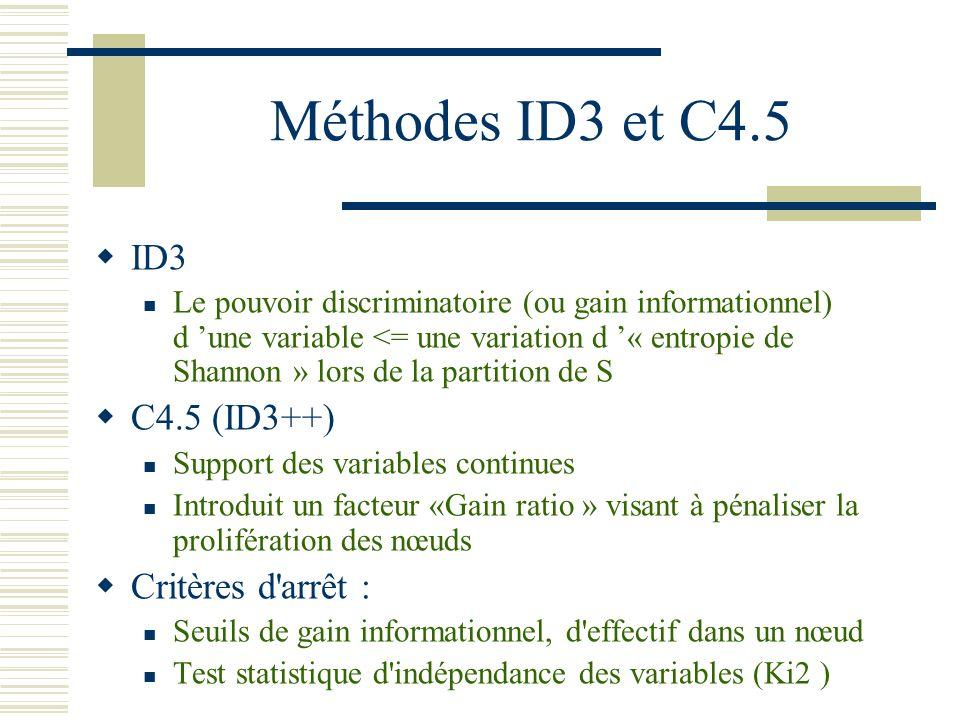 Méthodes ID3 et C4.5 ID3 C4.5 (ID3++) Critères d arrêt :