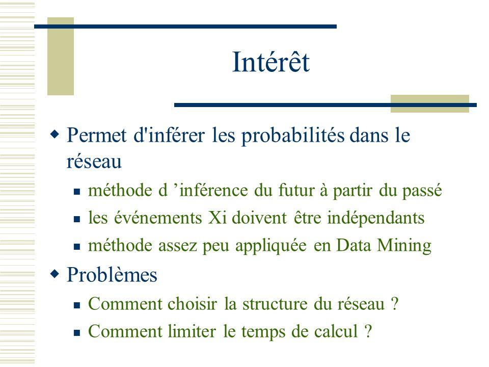 Intérêt Permet d inférer les probabilités dans le réseau Problèmes