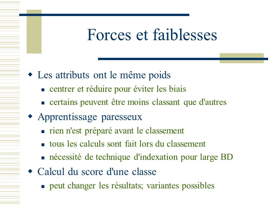 Forces et faiblesses Les attributs ont le même poids