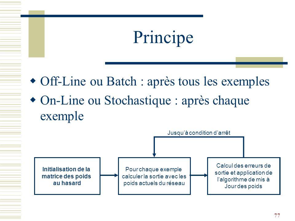 Principe Off-Line ou Batch : après tous les exemples