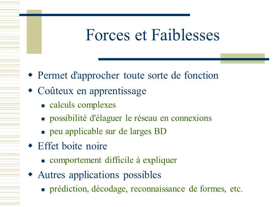 Forces et Faiblesses Permet d approcher toute sorte de fonction