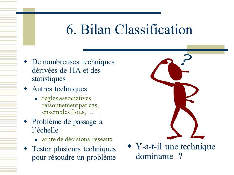 6. Bilan Classification Y-a-t-il une technique dominante