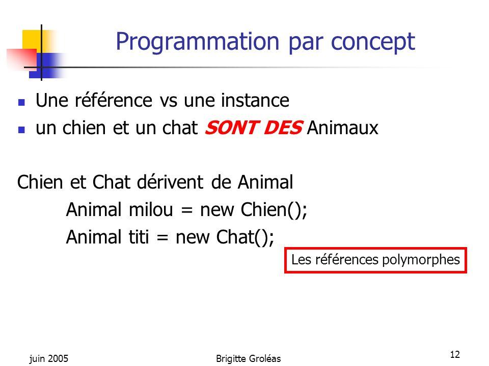 Programmation par concept