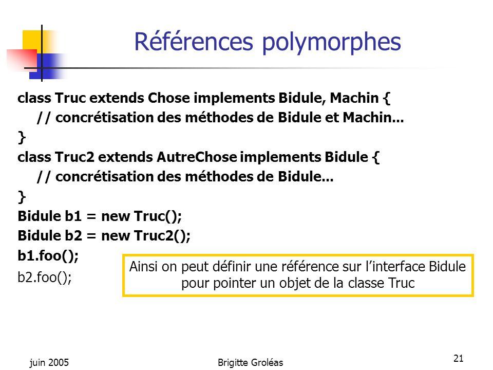 Références polymorphes