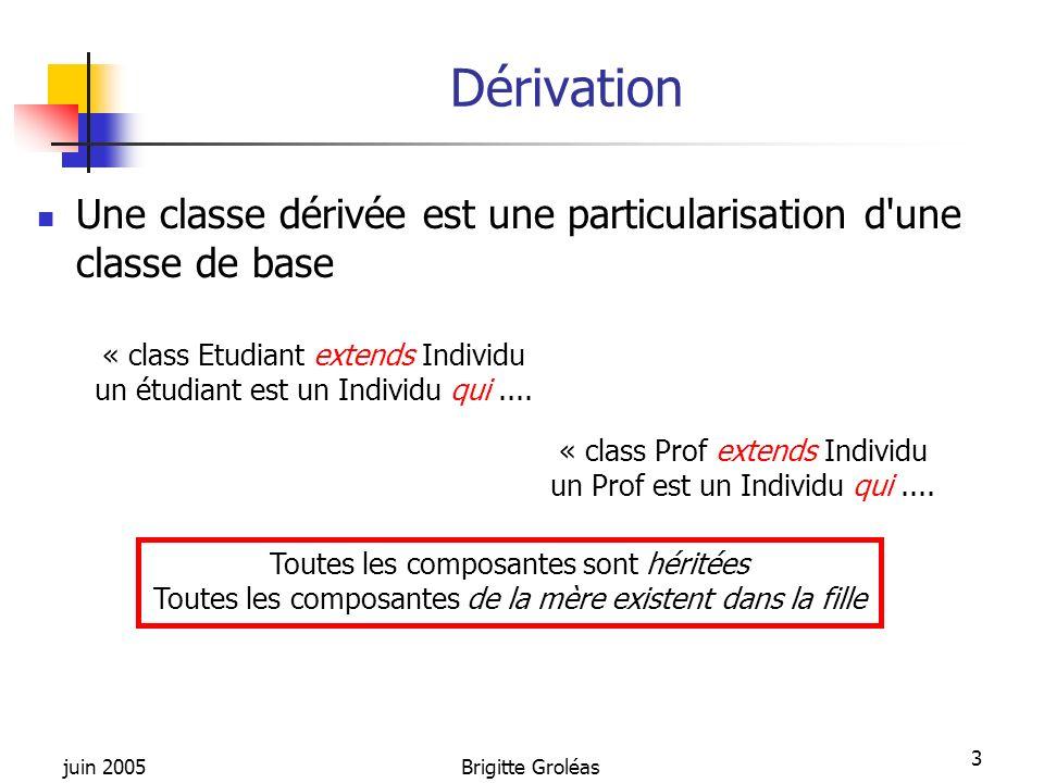 Dérivation Une classe dérivée est une particularisation d une classe de base. « class Etudiant extends Individu