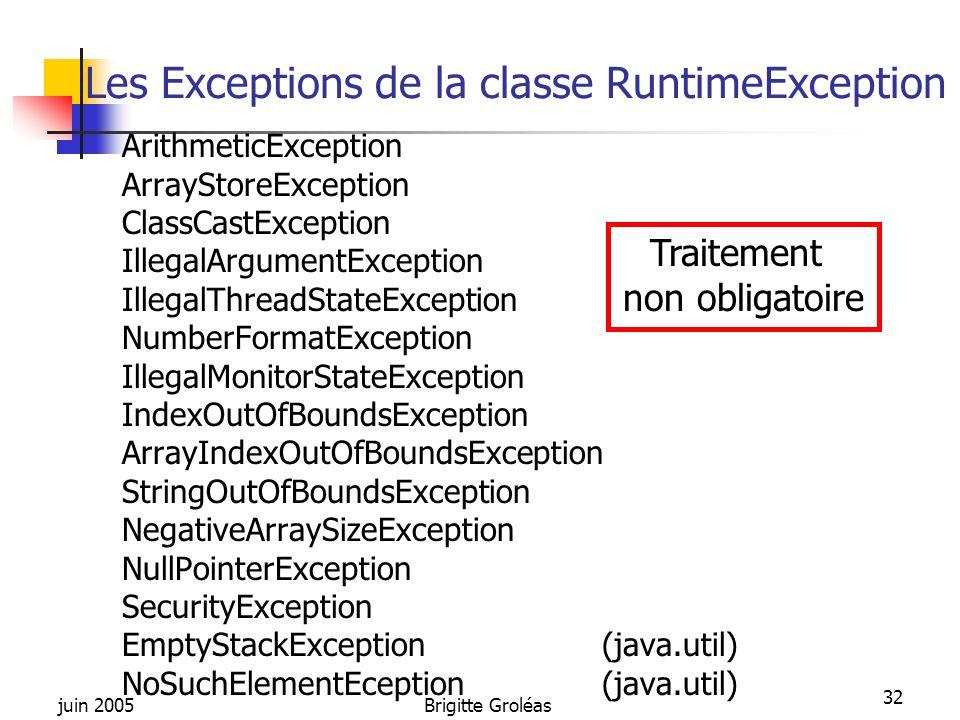Les Exceptions de la classe RuntimeException