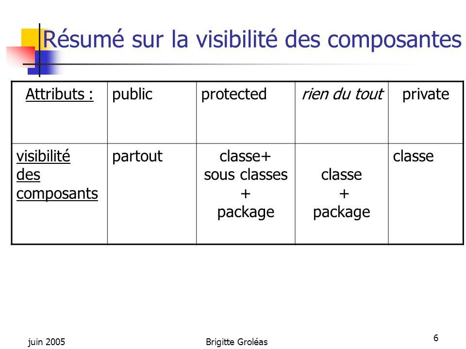 Résumé sur la visibilité des composantes