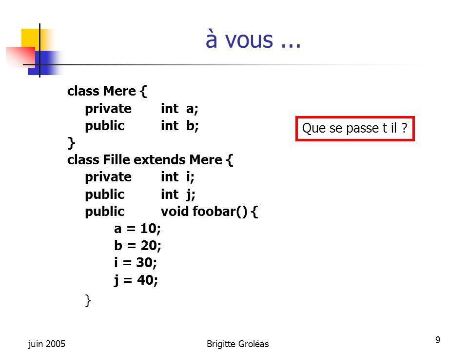 à vous ... class Mere { private int a; public int b; }