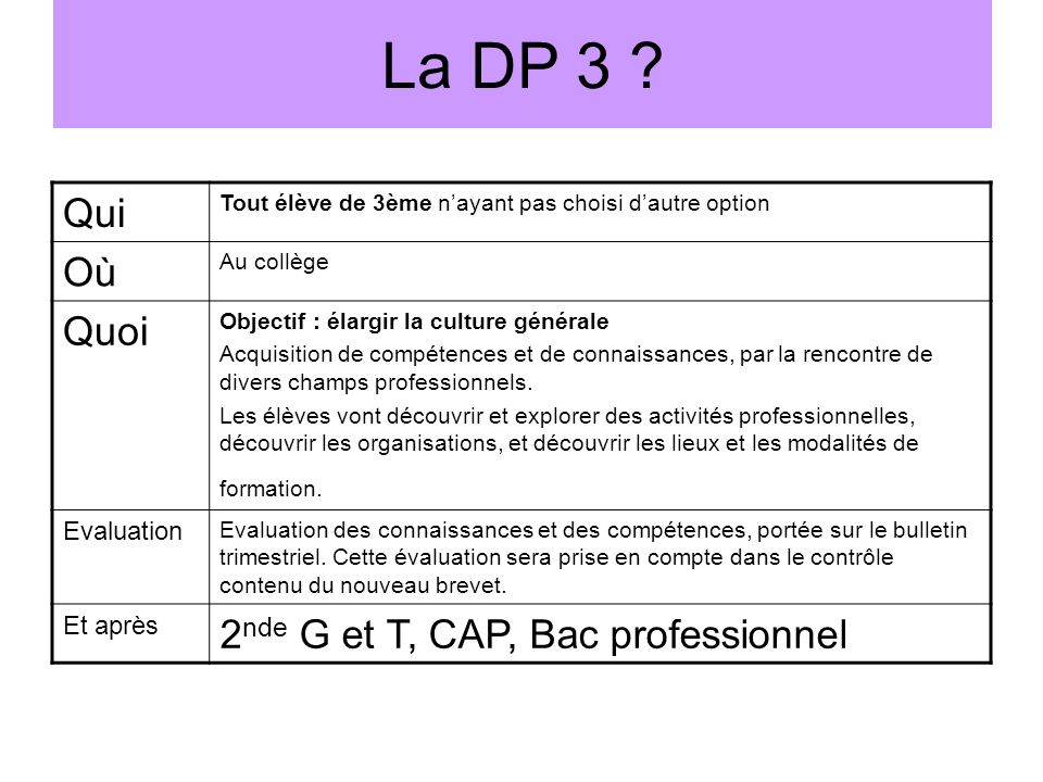 La DP 3 Qui Où Quoi 2nde G et T, CAP, Bac professionnel Evaluation