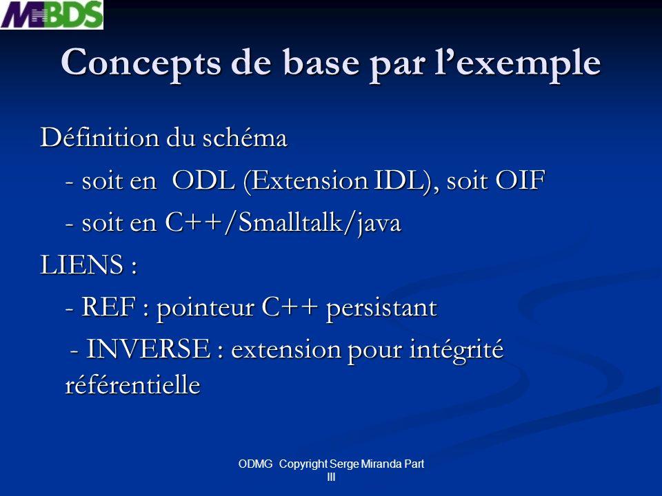 Concepts de base par l'exemple