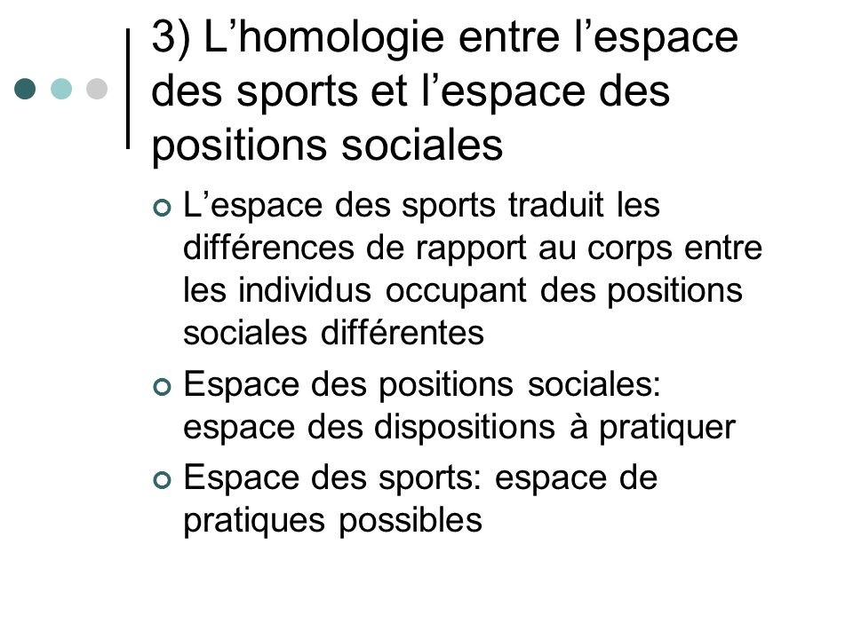 3) L'homologie entre l'espace des sports et l'espace des positions sociales