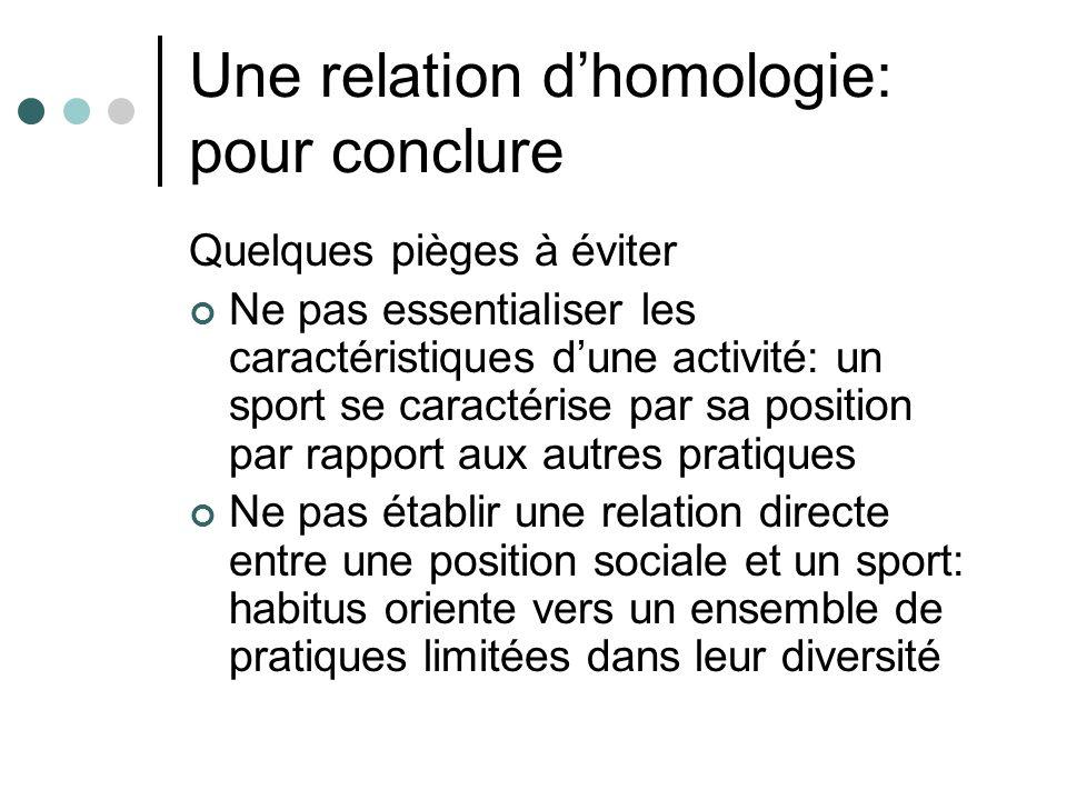 Une relation d'homologie: pour conclure