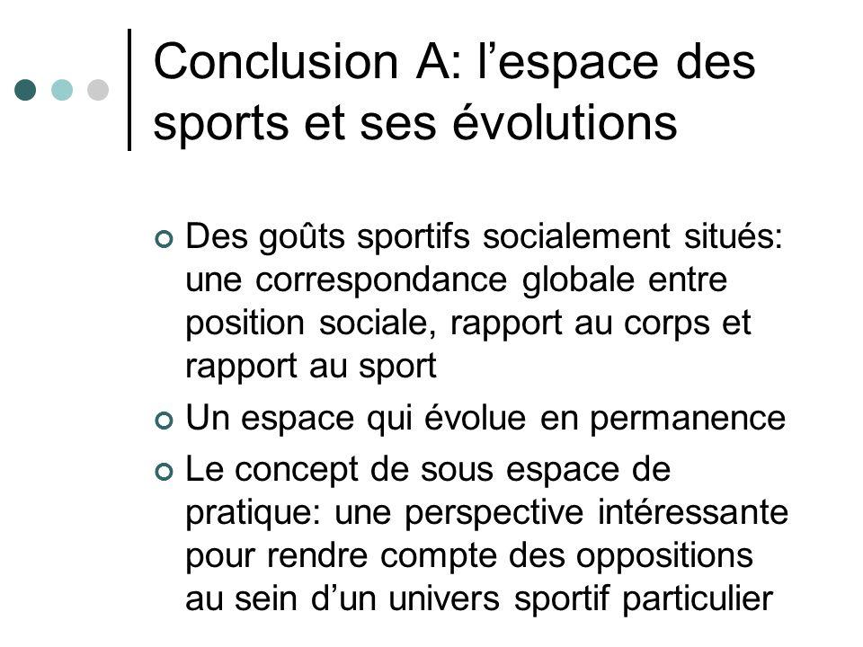 Conclusion A: l'espace des sports et ses évolutions