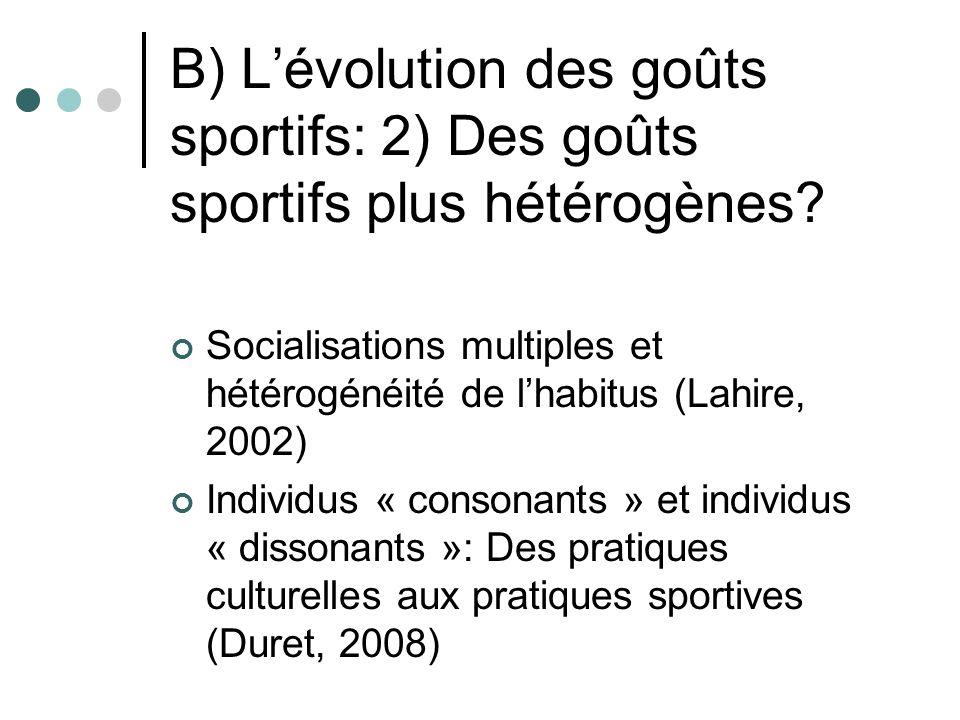B) L'évolution des goûts sportifs: 2) Des goûts sportifs plus hétérogènes