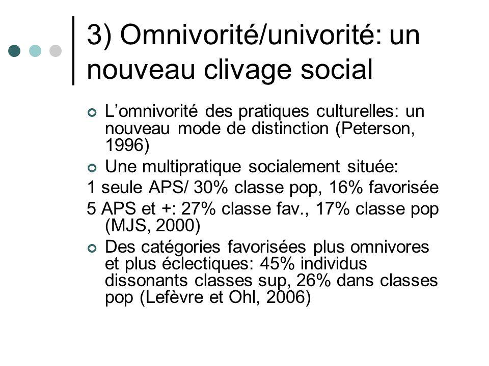 3) Omnivorité/univorité: un nouveau clivage social