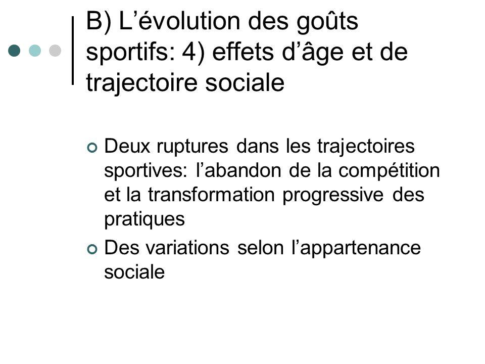 B) L'évolution des goûts sportifs: 4) effets d'âge et de trajectoire sociale