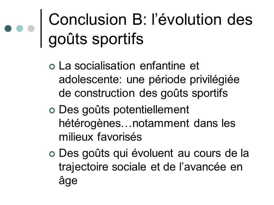 Conclusion B: l'évolution des goûts sportifs