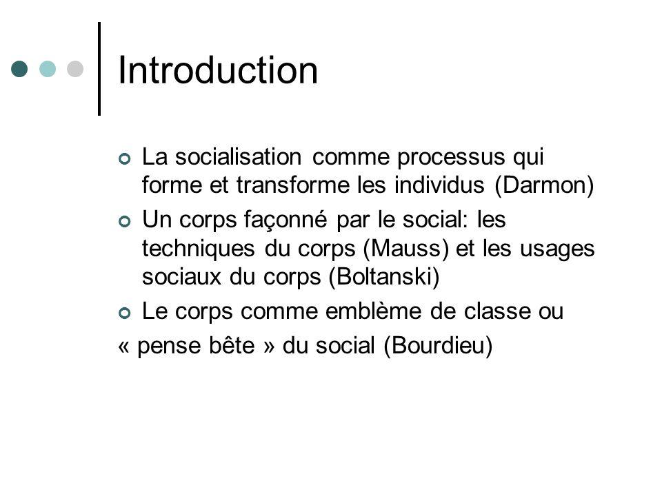 Introduction La socialisation comme processus qui forme et transforme les individus (Darmon)