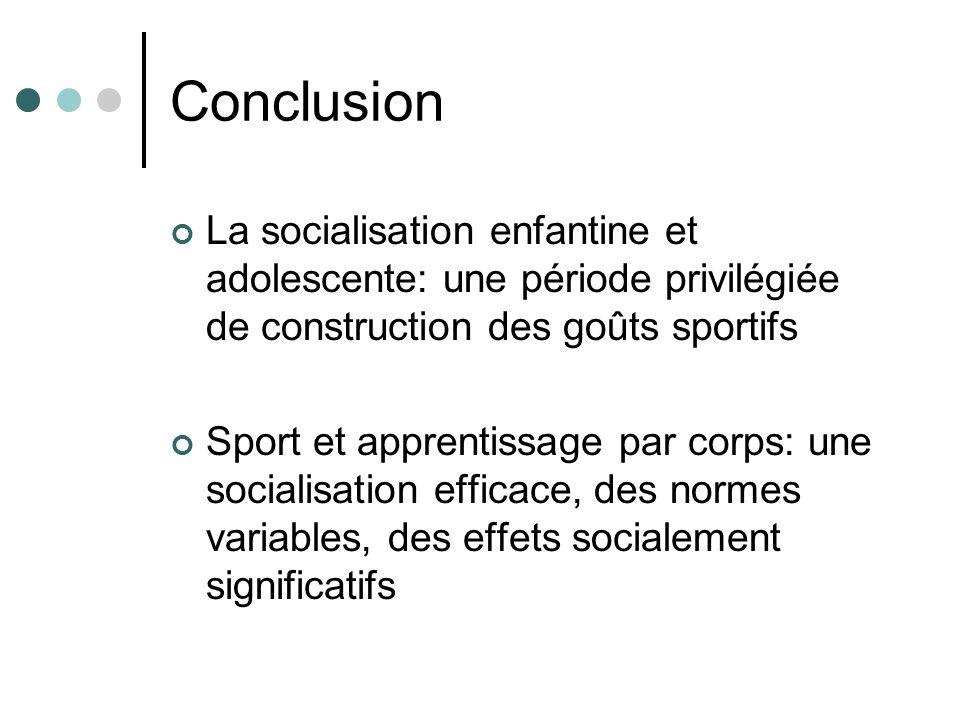 Conclusion La socialisation enfantine et adolescente: une période privilégiée de construction des goûts sportifs.