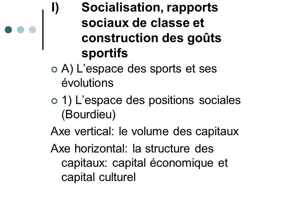 Socialisation, rapports sociaux de classe et construction des goûts sportifs