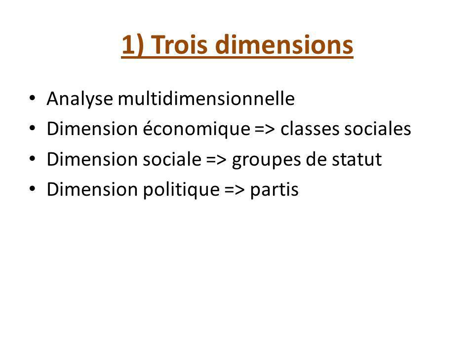 1) Trois dimensions Analyse multidimensionnelle