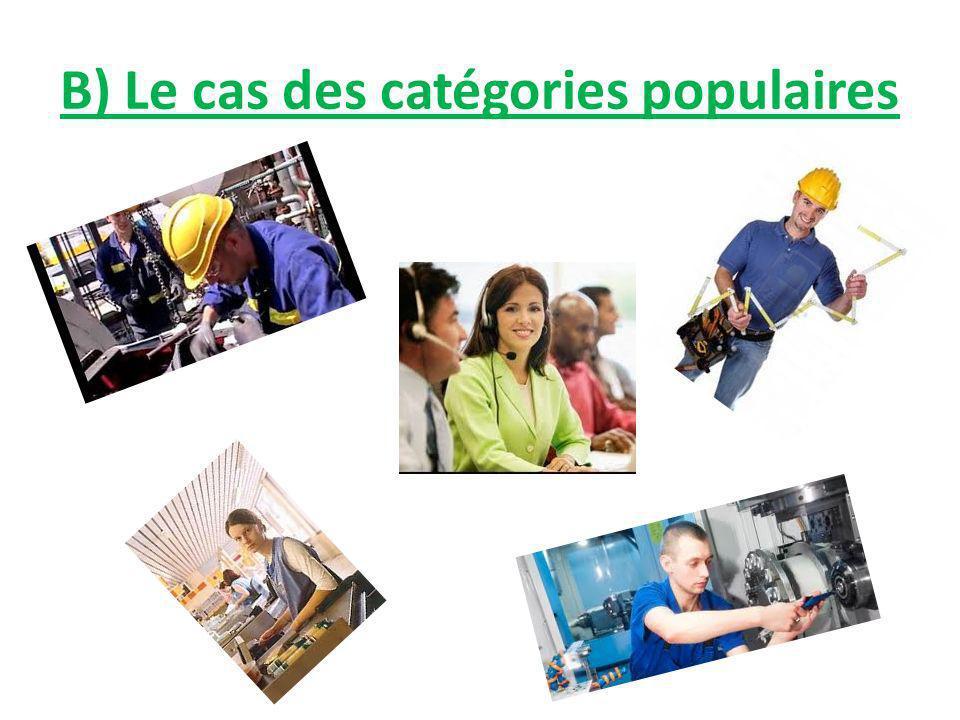 B) Le cas des catégories populaires