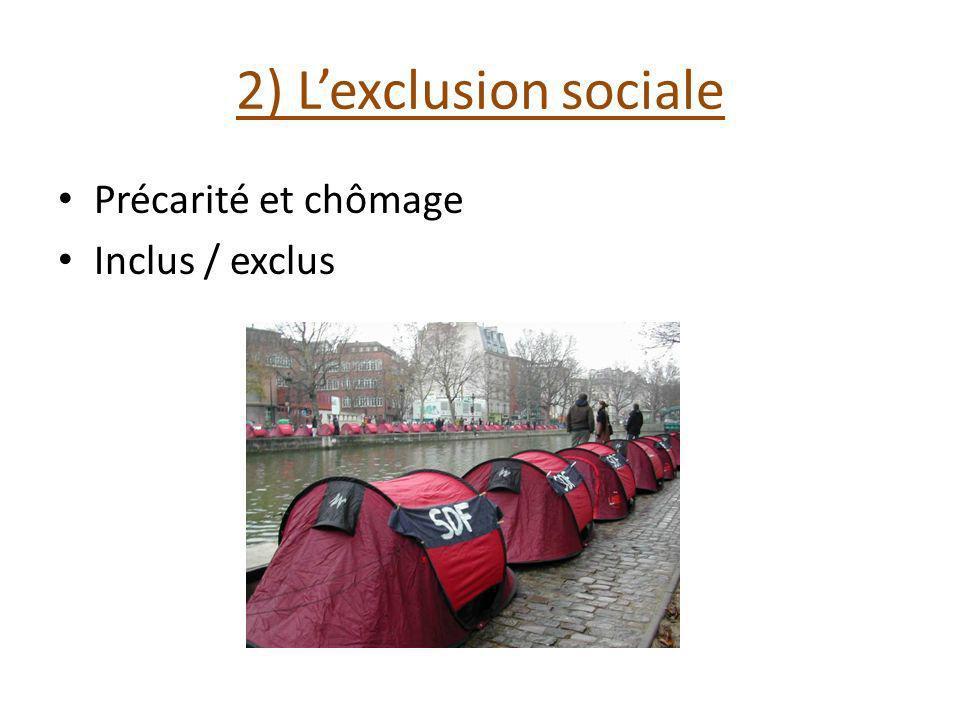 2) L'exclusion sociale Précarité et chômage Inclus / exclus