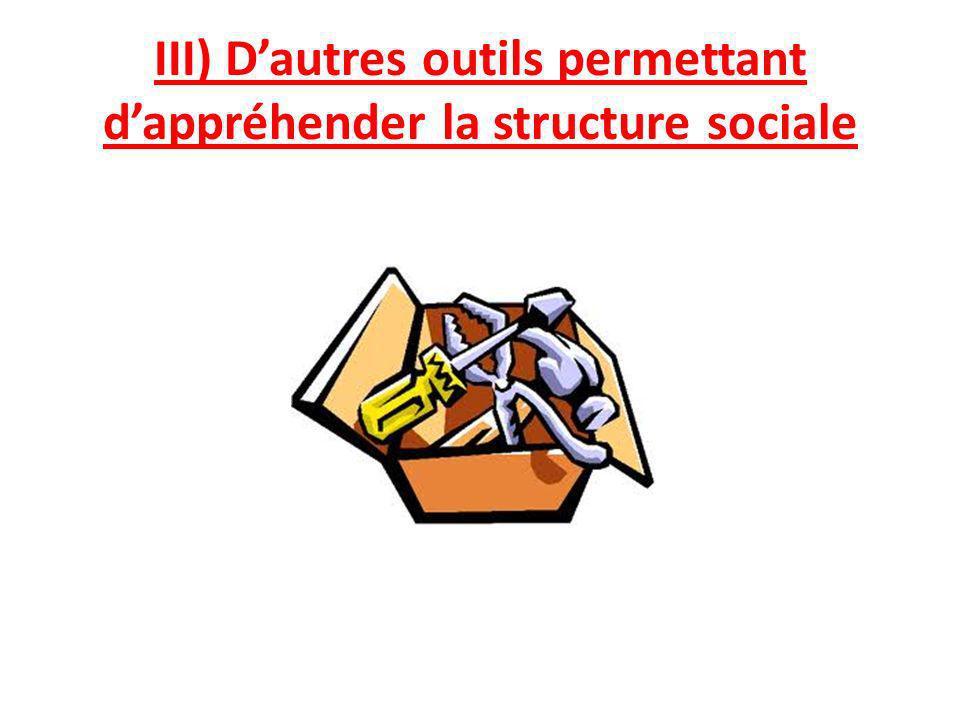III) D'autres outils permettant d'appréhender la structure sociale