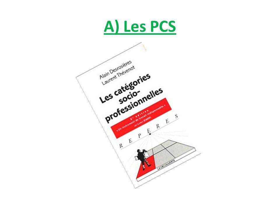 A) Les PCS