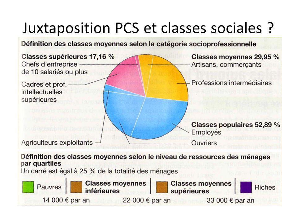 Juxtaposition PCS et classes sociales