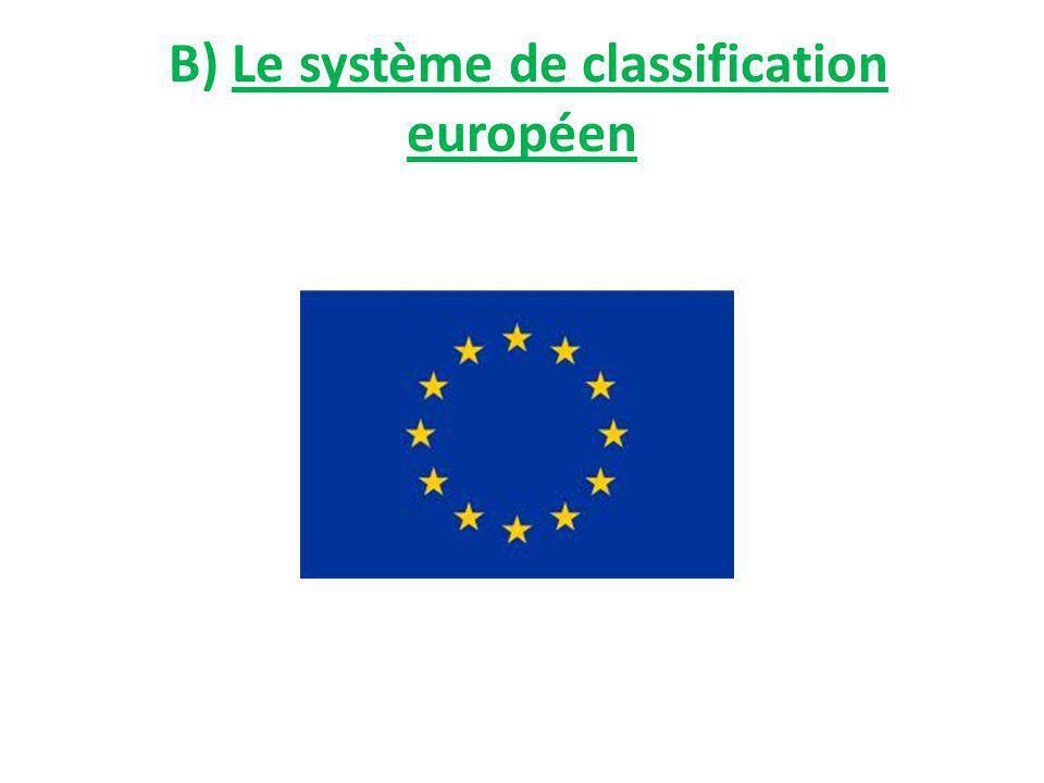 B) Le système de classification européen