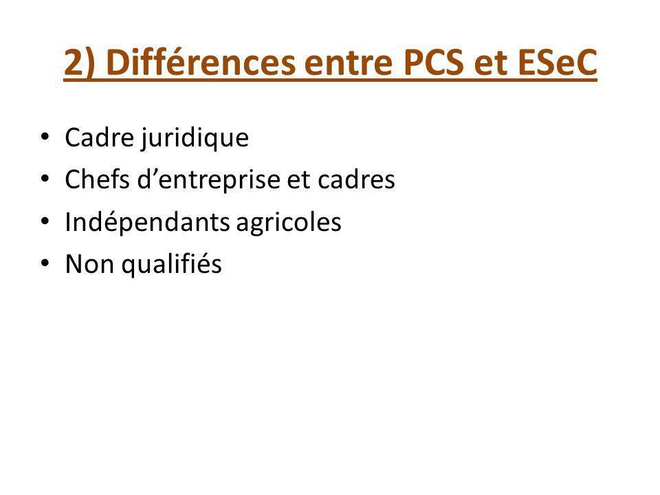 2) Différences entre PCS et ESeC