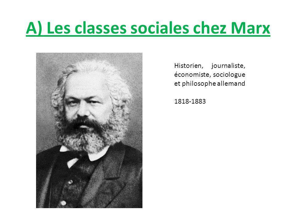 A) Les classes sociales chez Marx
