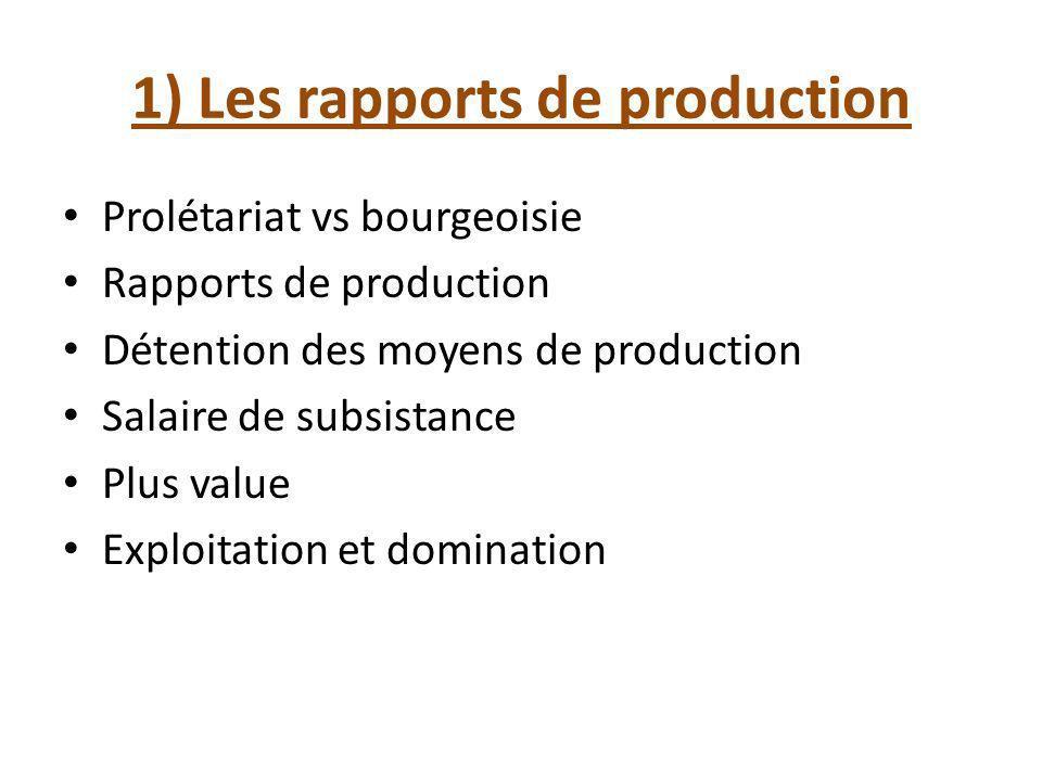 1) Les rapports de production