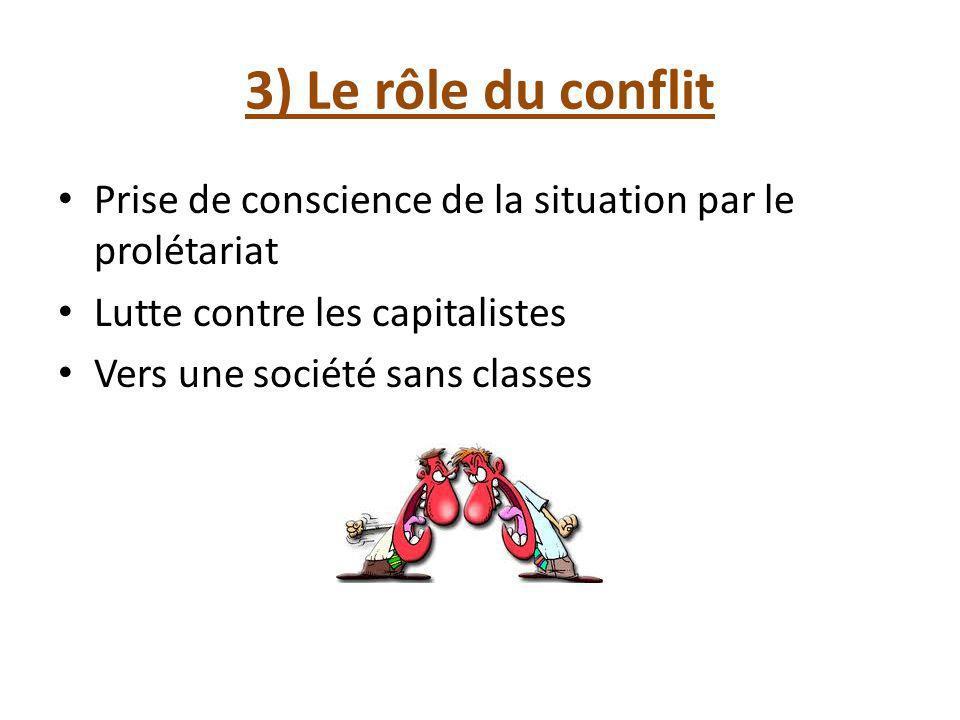 3) Le rôle du conflit Prise de conscience de la situation par le prolétariat. Lutte contre les capitalistes.