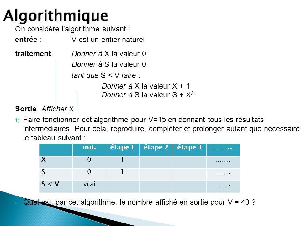 On considère l'algorithme suivant : entrée : V est un entier naturel